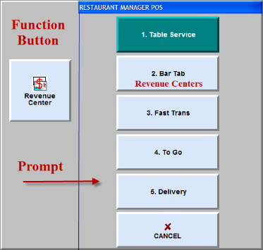 Point Of Sale Operations